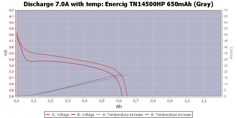Enercig%20TN14500HP%20650mAh%20(Gray)-Temp-7.0