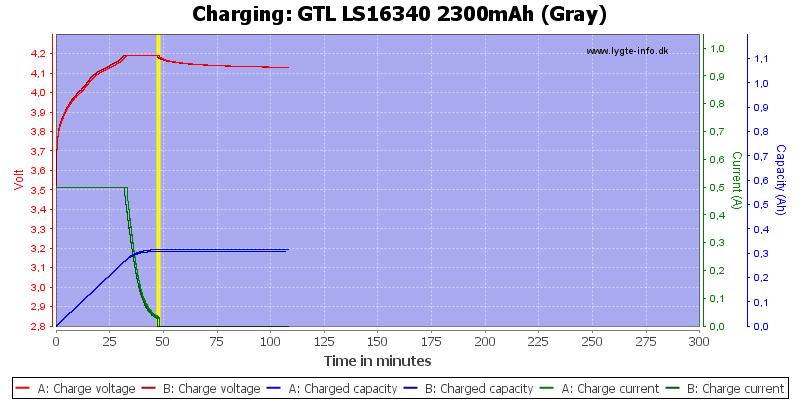 GTL%20LS16340%202300mAh%20(Gray)-Charge