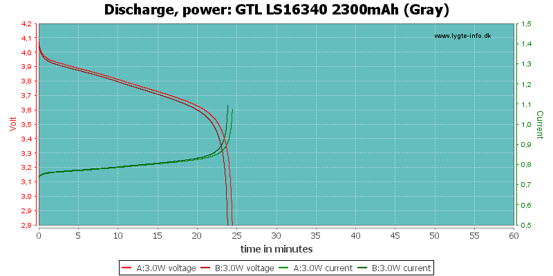 GTL%20LS16340%202300mAh%20(Gray)-PowerLoadTime