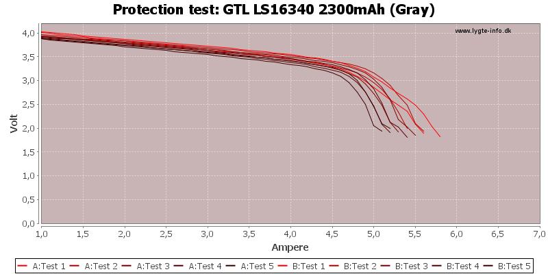 GTL%20LS16340%202300mAh%20(Gray)-TripCurrent