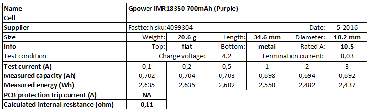 Gpower%20IMR18350%20700mAh%20(Purple)-info