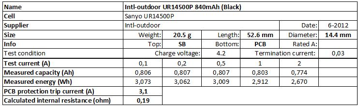 Intl-outdoor%20UR14500P%20840mAh%20(Black)-info