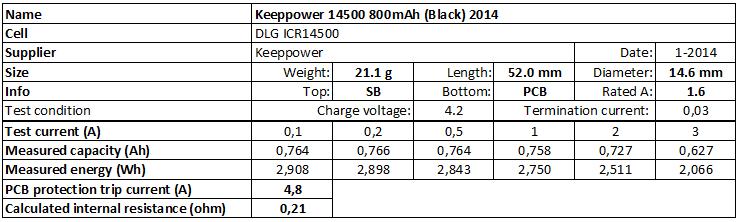 Keeppower%2014500%20800mAh%20(Black)%202014-info