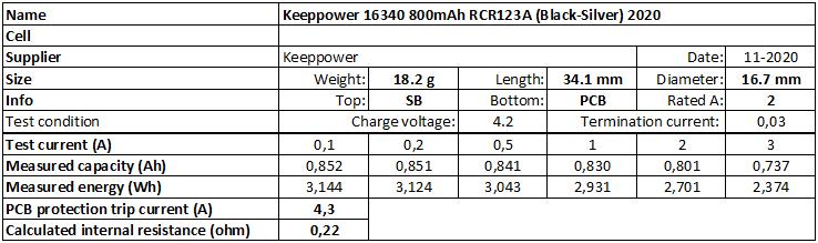 Keeppower%2016340%20800mAh%20RCR123A%20(Black-Silver)%202020-info.png