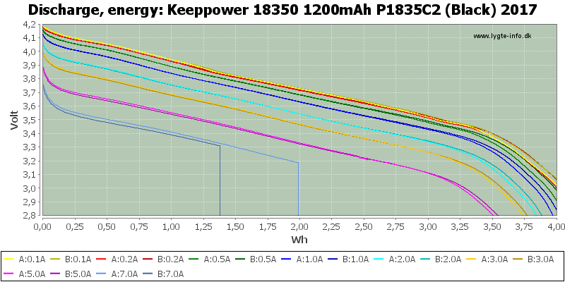 Keeppower%2018350%201200mAh%20P1835C2%20(Black)%202017-Energy