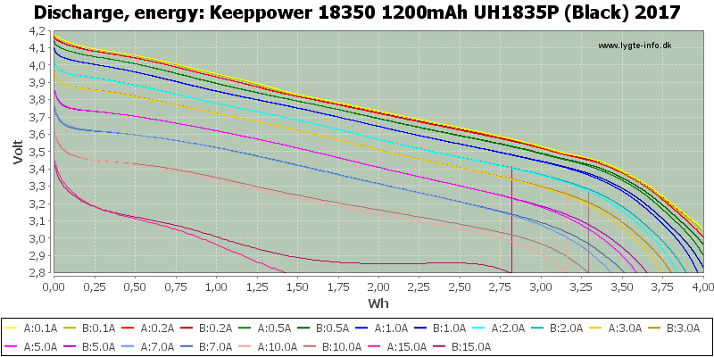 Keeppower%2018350%201200mAh%20UH1835P%20(Black)%202017-Energy