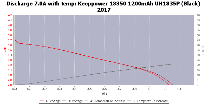 Keeppower%2018350%201200mAh%20UH1835P%20(Black)%202017-Temp-7.0