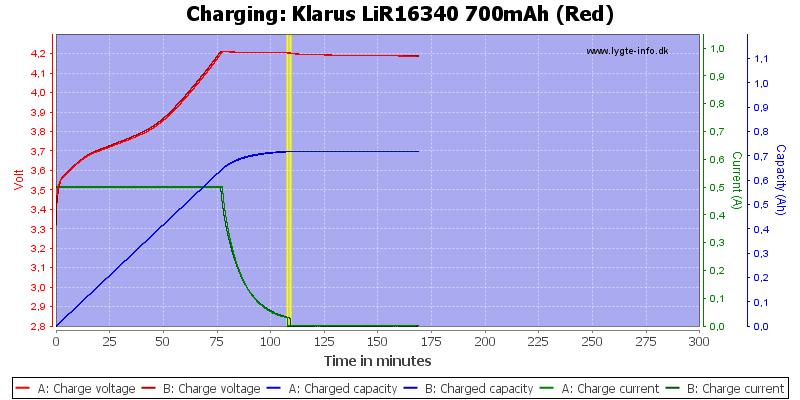 Klarus%20LiR16340%20700mAh%20(Red)-Charge