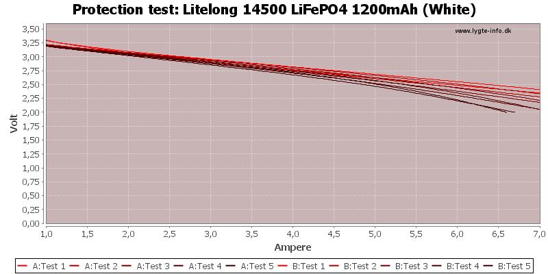Litelong%2014500%20LiFePO4%201200mAh%20(White)-TripCurrent