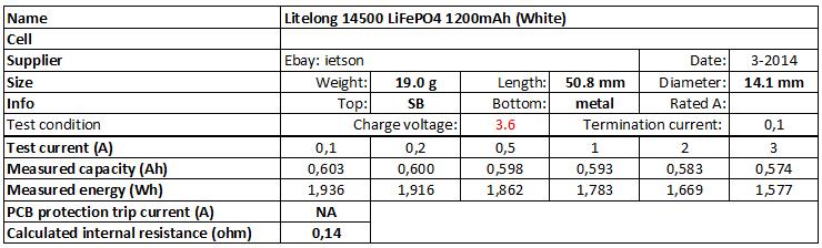 Litelong%2014500%20LiFePO4%201200mAh%20(White)-info