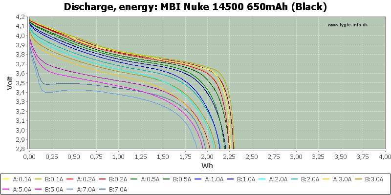 MBI%20Nuke%2014500%20650mAh%20(Black)-Energy