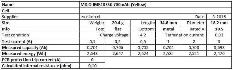 MXJO%20IMR18350%20700mAh%20(Yellow)-info