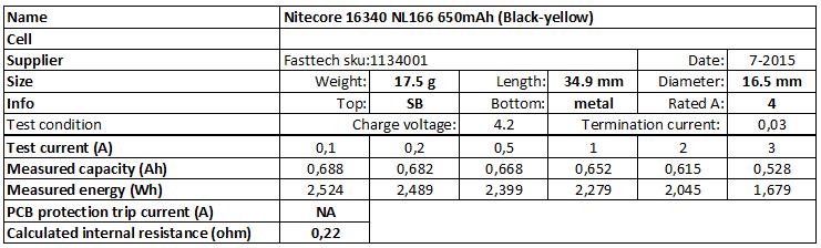 Nitecore%2016340%20NL166%20650mAh%20(Black-yellow)-info