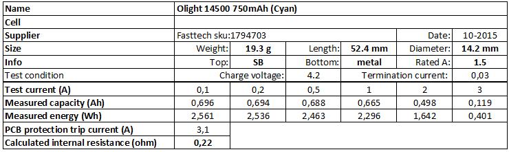 Olight%2014500%20750mAh%20(Cyan)-info