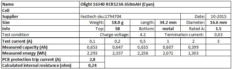 Olight%2016340%20RCR123A%20650mAH%20(Cyan)-info