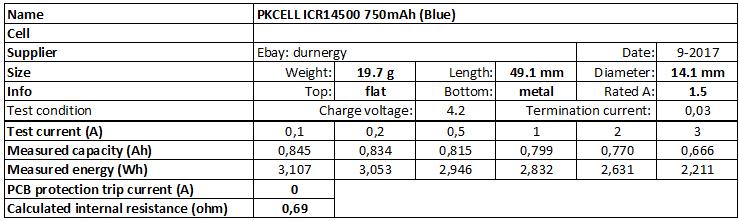 PKCELL%20ICR14500%20750mAh%20(Blue)-info