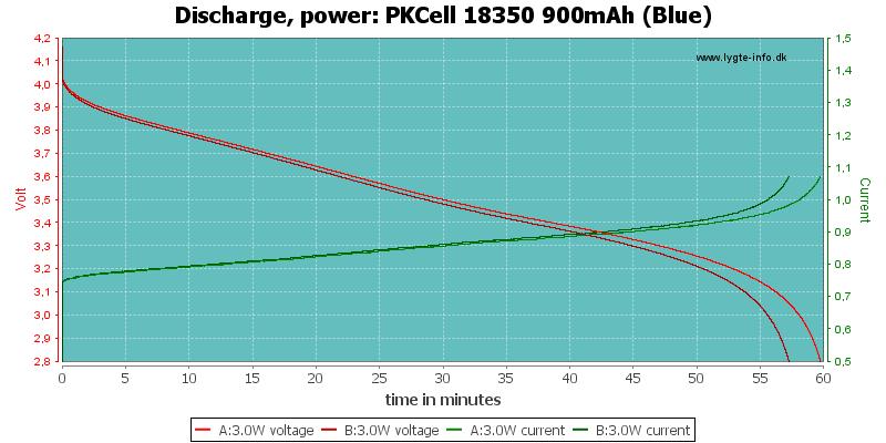 PKCell%2018350%20900mAh%20(Blue)-PowerLoadTime