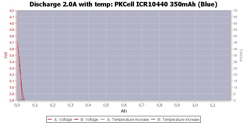 PKCell%20ICR10440%20350mAh%20(Blue)-Temp-2.0