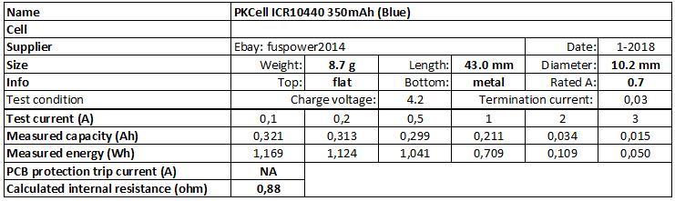 PKCell%20ICR10440%20350mAh%20(Blue)-info