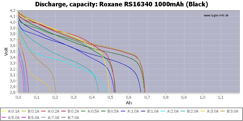 Roxane%20RS16340%201000mAh%20(Black)-Capacity