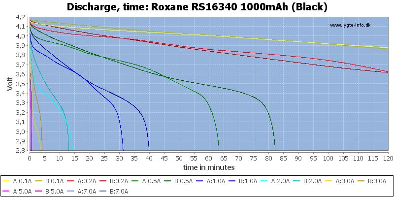 Roxane%20RS16340%201000mAh%20(Black)-CapacityTime