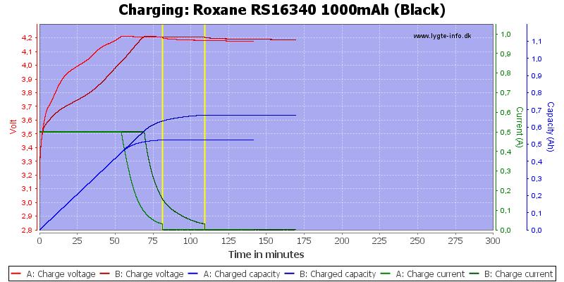 Roxane%20RS16340%201000mAh%20(Black)-Charge