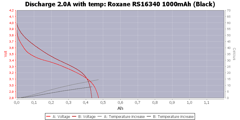 Roxane%20RS16340%201000mAh%20(Black)-Temp-2.0