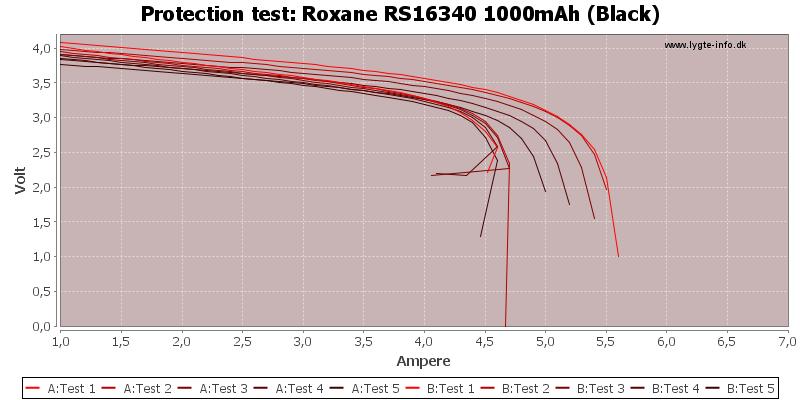 Roxane%20RS16340%201000mAh%20(Black)-TripCurrent