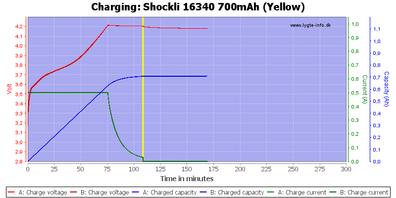 Shockli%2016340%20700mAh%20(Yellow)-Charge