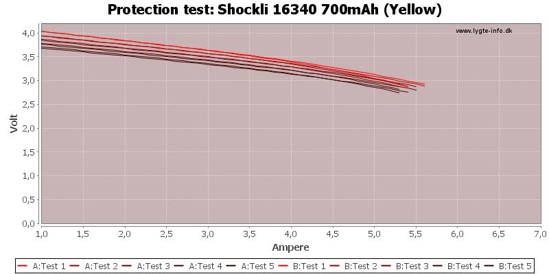 Shockli%2016340%20700mAh%20(Yellow)-TripCurrent