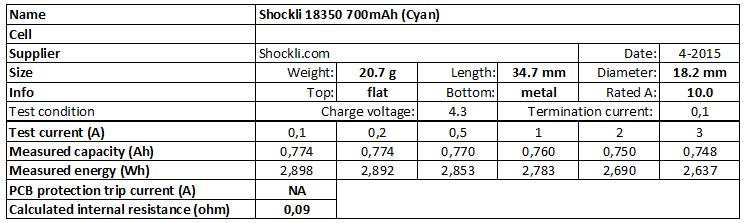 Shockli%2018350%20700mAh%20(Cyan)-info