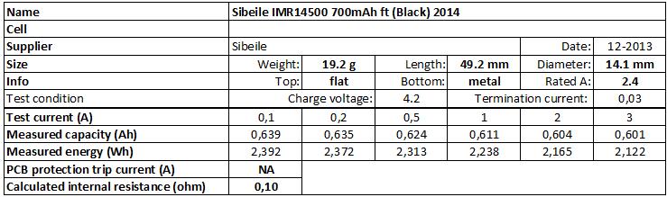 Sibeile%20IMR14500%20700mAh%20ft%20(Black)%202014-info