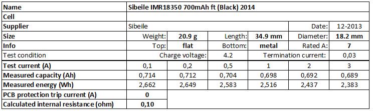 Sibeile%20IMR18350%20700mAh%20ft%20(Black)%202014-info