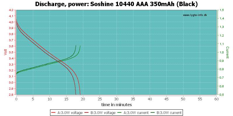 Soshine%2010440%20AAA%20350mAh%20(Black)-PowerLoadTime
