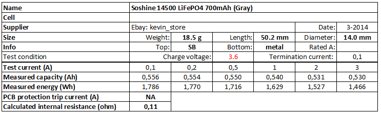 Soshine%2014500%20LiFePO4%20700mAh%20(Gray)-info