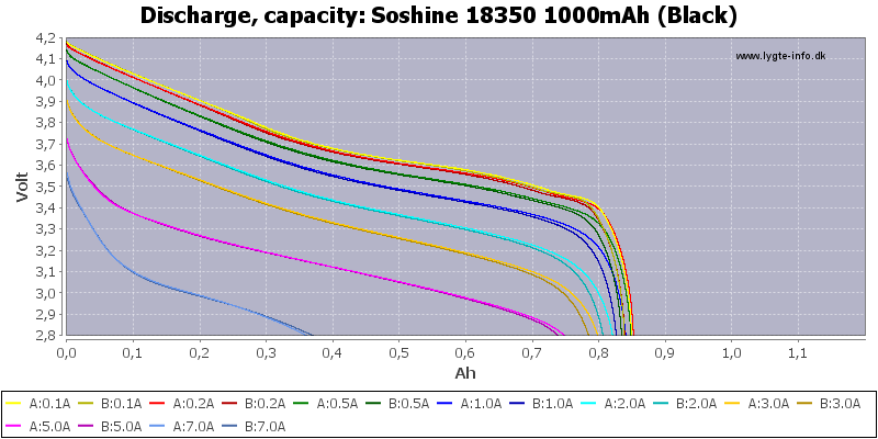 Soshine%2018350%201000mAh%20(Black)-Capacity