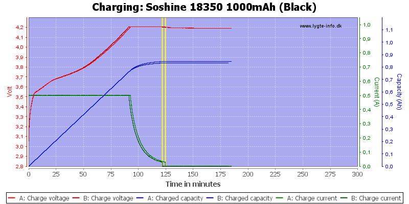 Soshine%2018350%201000mAh%20(Black)-Charge