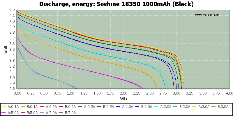 Soshine%2018350%201000mAh%20(Black)-Energy