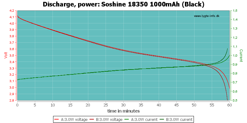Soshine%2018350%201000mAh%20(Black)-PowerLoadTime