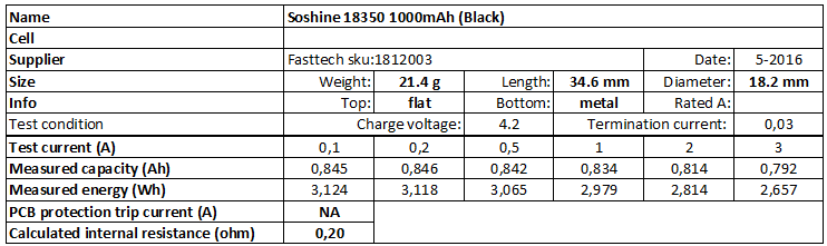 Soshine%2018350%201000mAh%20(Black)-info
