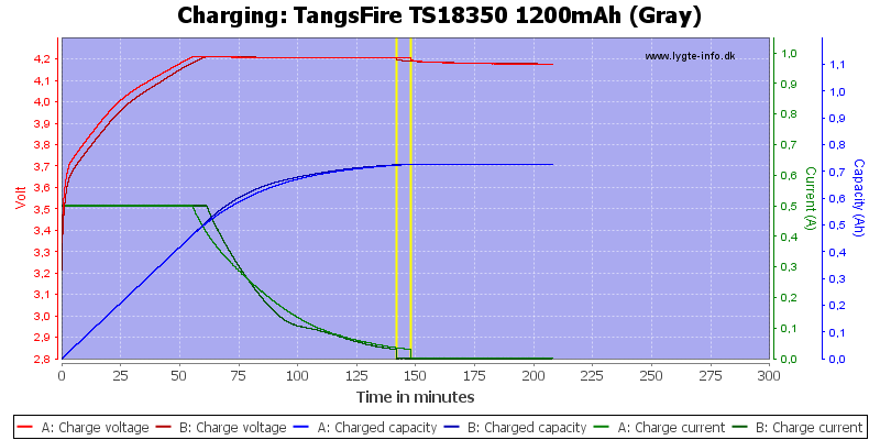 TangsFire%20TS18350%201200mAh%20(Gray)-Charge