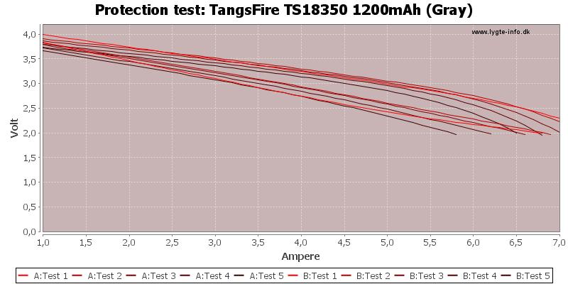 TangsFire%20TS18350%201200mAh%20(Gray)-TripCurrent
