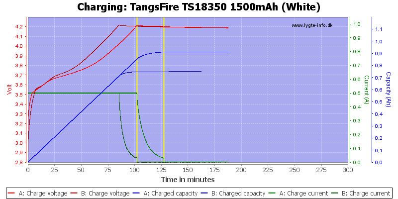 TangsFire%20TS18350%201500mAh%20(White)-Charge