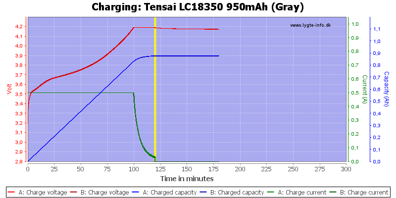 Tensai%20LC18350%20950mAh%20(Gray)-Charge