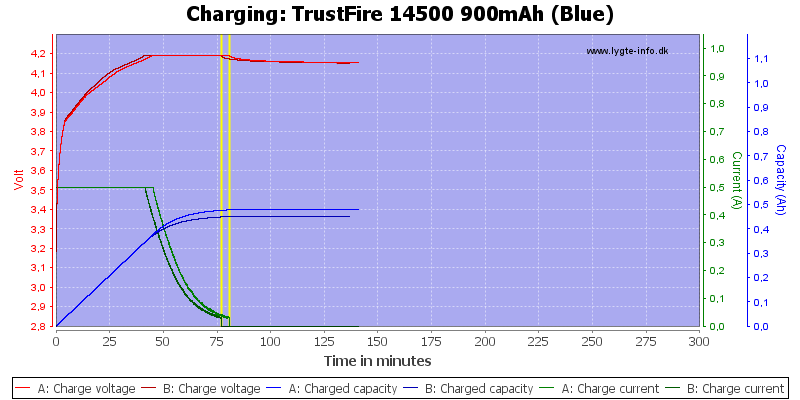 TrustFire%2014500%20900mAh%20(Blue)-Charge