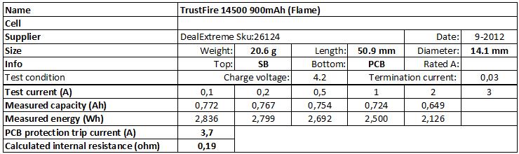 TrustFire%2014500%20900mAh%20(Flame)-info