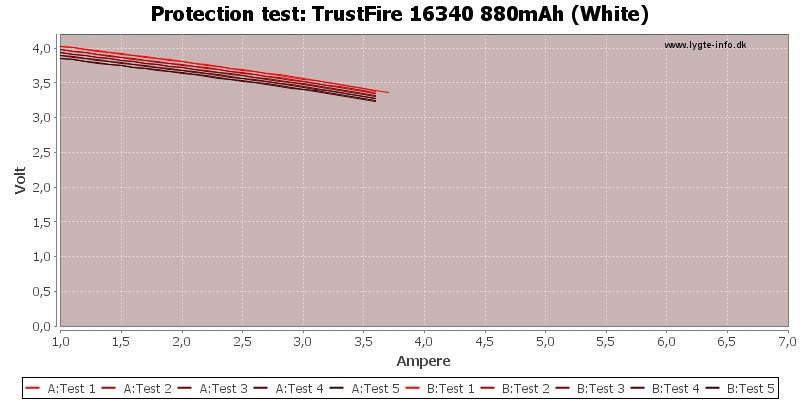 TrustFire%2016340%20880mAh%20(White)-TripCurrent