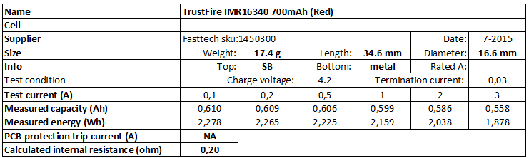TrustFire%20IMR16340%20700mAh%20(Red)-info