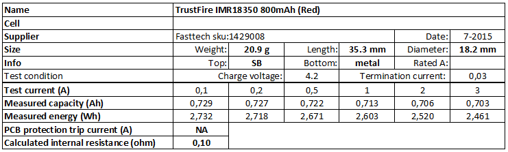TrustFire%20IMR18350%20800mAh%20(Red)-info