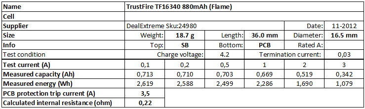 TrustFire%20TF16340%20880mAh%20(Flame)-info